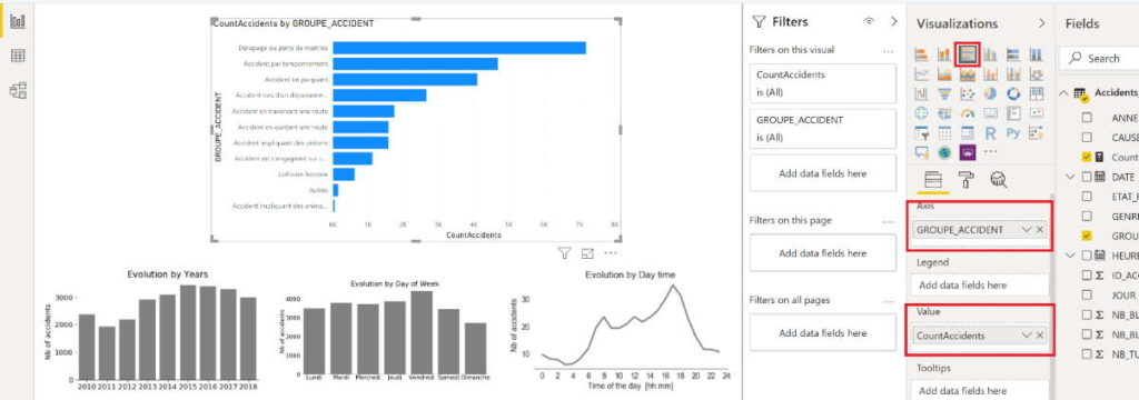 Chart with the 'clustered bar chart' proposed by PowerBI